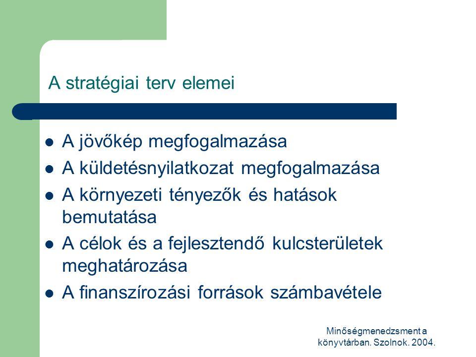 Minőségmenedzsment a könyvtárban. Szolnok. 2004. A stratégiai terv elemei  A jövőkép megfogalmazása  A küldetésnyilatkozat megfogalmazása  A környe
