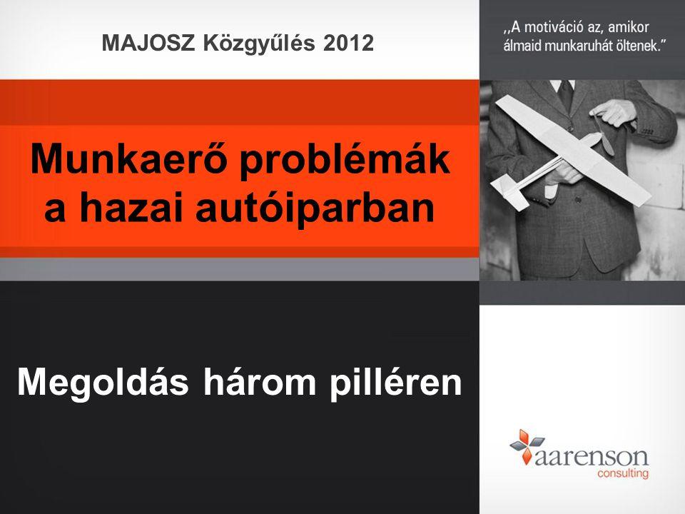 Munkaerő problémák a hazai autóiparban Megoldás három pilléren MAJOSZ Közgyűlés 2012