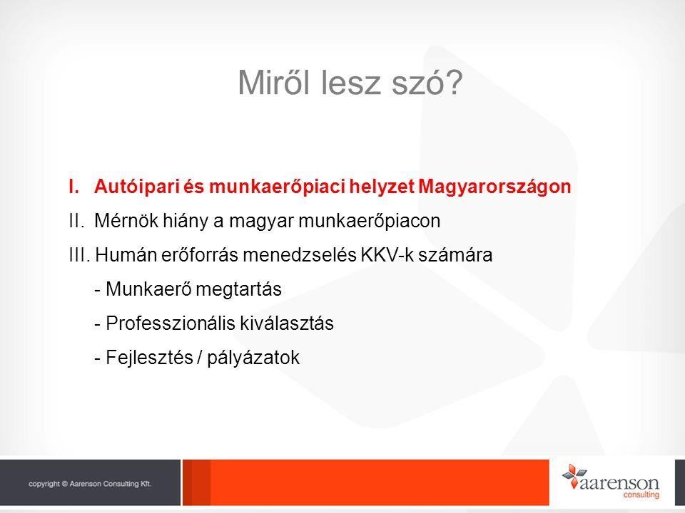 Miről lesz szó? I.Autóipari és munkaerőpiaci helyzet Magyarországon II.Mérnök hiány a magyar munkaerőpiacon III. Humán erőforrás menedzselés KKV-k szá