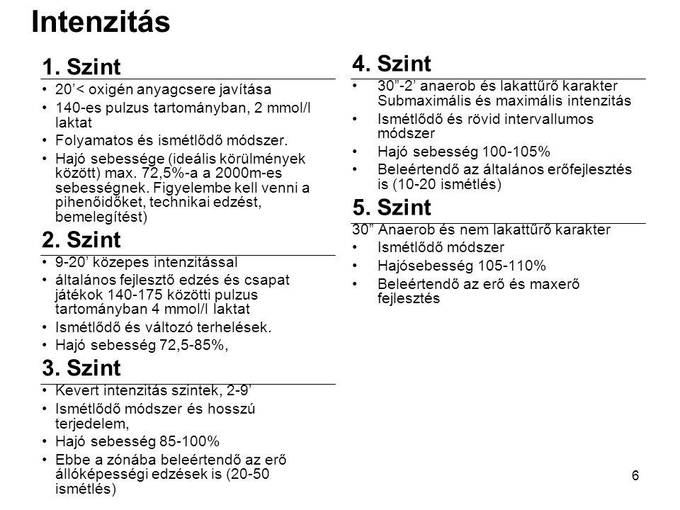 27 Teszt 6x3'/30 – 2007 június