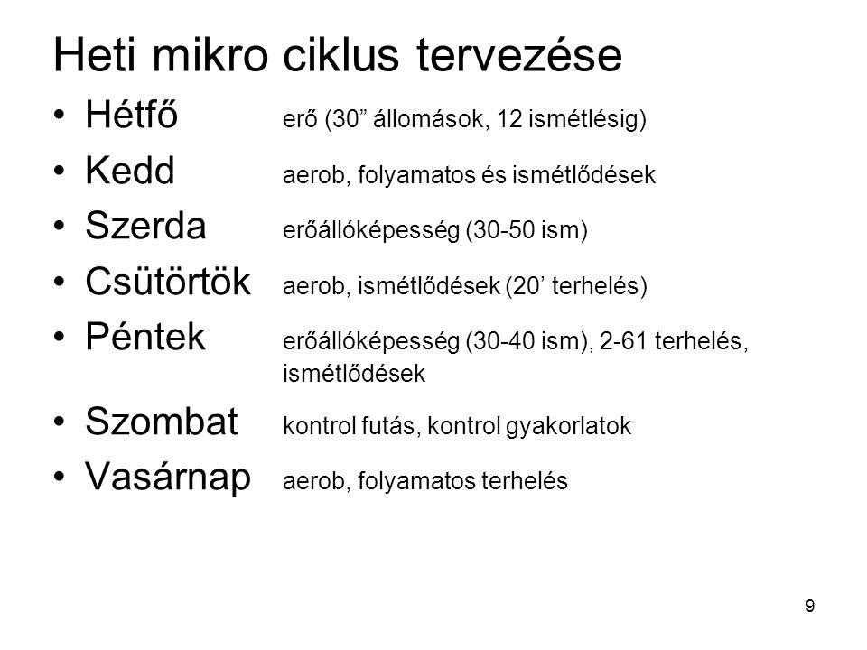 20 Biomechanikus mérés dublóban Korol, Koblowicz Korol, Koblowicz