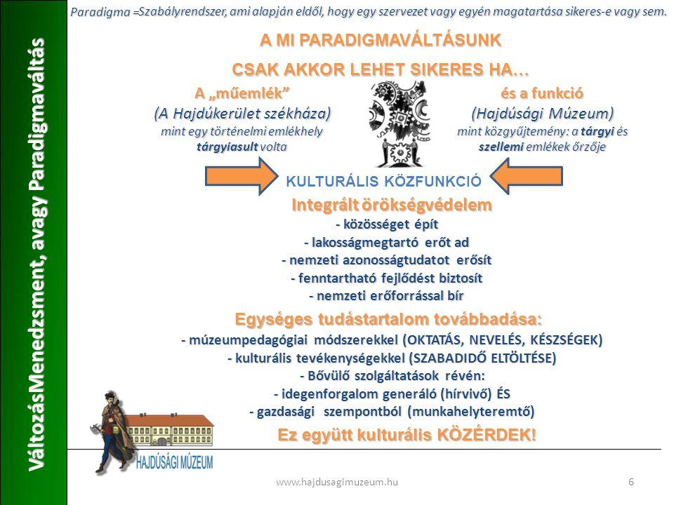 www.hajdusagimuzeum.hu6 Paradigma = VáltozásMenedzsment, avagy Paradigmaváltás Szabályrendszer, ami alapján eldől, hogy egy szervezet vagy egyén magatartása sikeres-e vagy sem.