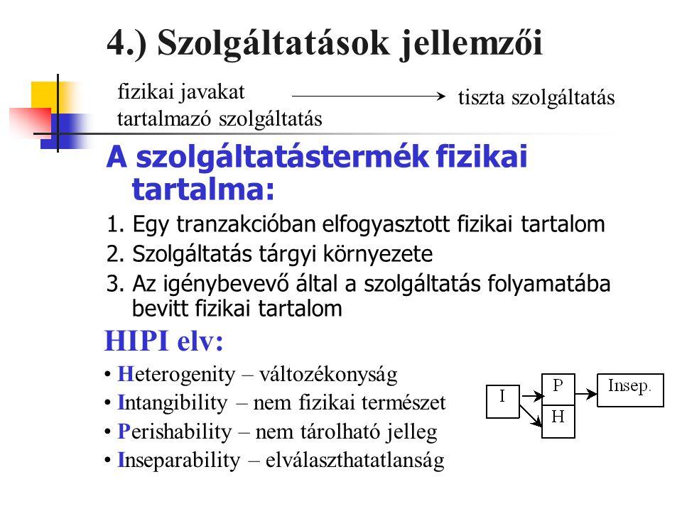 A szolgáltatástermék fizikai tartalma: 1.Egy tranzakcióban elfogyasztott fizikai tartalom 2.