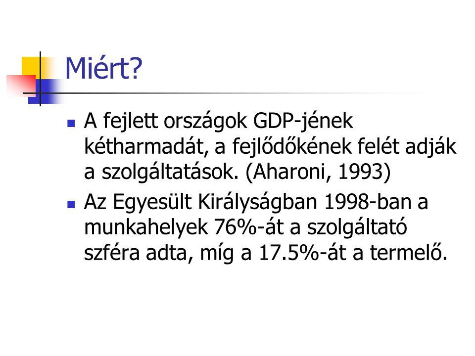 Miért. A fejlett országok GDP-jének kétharmadát, a fejlődőkének felét adják a szolgáltatások.