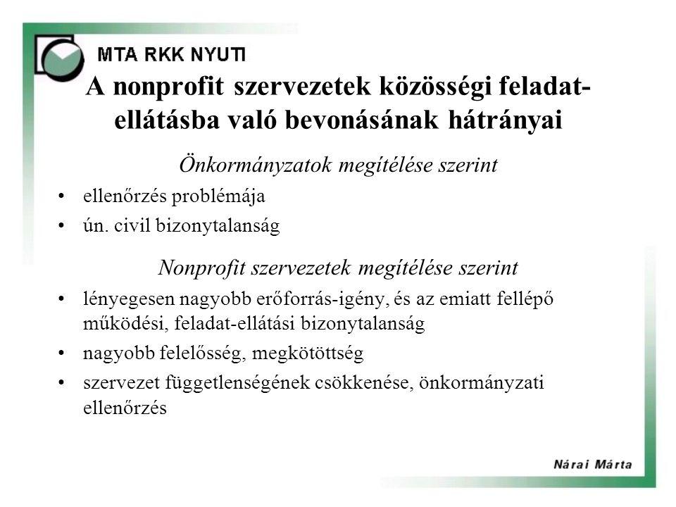 A nonprofit szervezetek közösségi feladat- ellátásba való bevonásának hátrányai Önkormányzatok megítélése szerint •ellenőrzés problémája •ún.