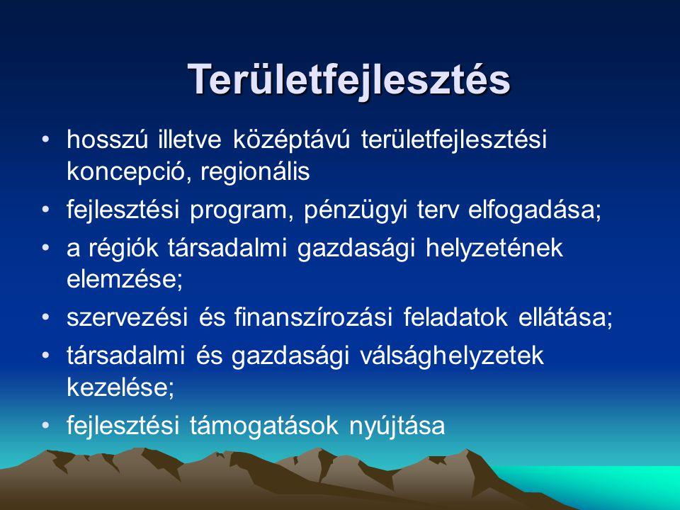 •hosszú illetve középtávú területfejlesztési koncepció, regionális •fejlesztési program, pénzügyi terv elfogadása; •a régiók társadalmi gazdasági helyzetének elemzése; •szervezési és finanszírozási feladatok ellátása; •társadalmi és gazdasági válsághelyzetek kezelése; •fejlesztési támogatások nyújtása Területfejlesztés