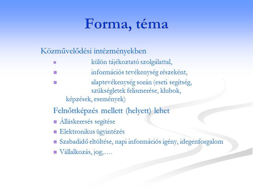 Forma, téma Közművelődési intézményekben  külön tájékoztató szolgálattal,  információs tevékenység részeként,  alaptevékenység során (eseti segítsé