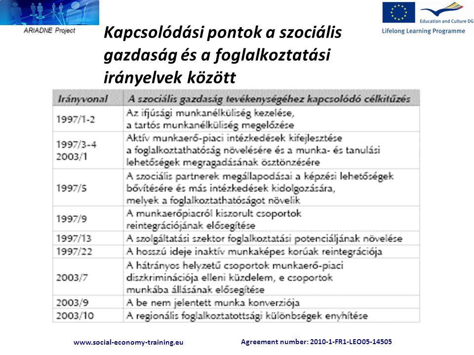 Agreement number: 2010-1-FR1-LEO05-14505 www.social-economy-training.eu ARIADNE Project Kapcsolódási pontok a szociális gazdaság és a foglalkoztatási