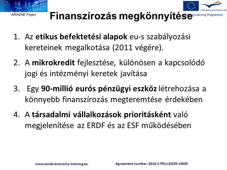Agreement number: 2010-1-FR1-LEO05-14505 www.social-economy-training.eu ARIADNE Project Finanszírozás megkönnyítése 1.Az etikus befektetési alapok eu-