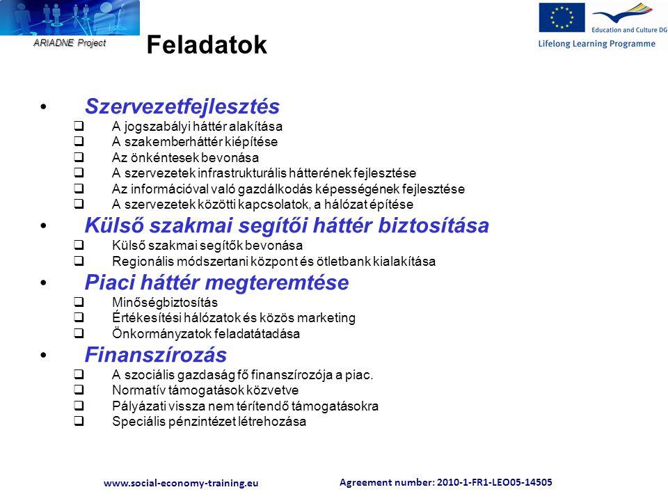 Agreement number: 2010-1-FR1-LEO05-14505 www.social-economy-training.eu ARIADNE Project Feladatok • Szervezetfejlesztés  A jogszabályi háttér alakítá
