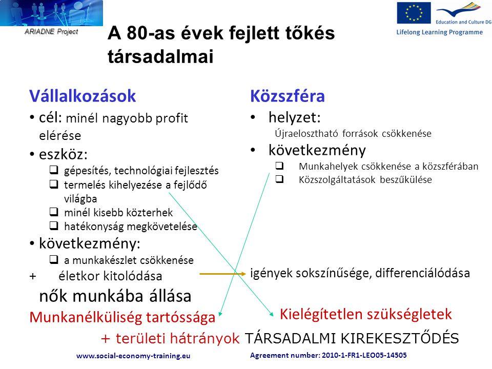 Agreement number: 2010-1-FR1-LEO05-14505 www.social-economy-training.eu ARIADNE Project A 80-as évek fejlett tőkés társadalmai Vállalkozások • cél: mi