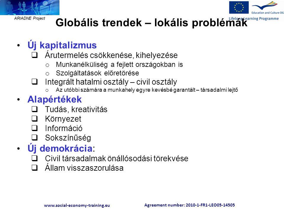 Agreement number: 2010-1-FR1-LEO05-14505 www.social-economy-training.eu ARIADNE Project Globális trendek – lokális problémák • Új kapitalizmus  Árute
