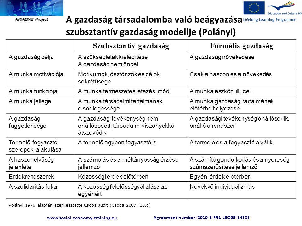 Agreement number: 2010-1-FR1-LEO05-14505 www.social-economy-training.eu ARIADNE Project A gazdaság társadalomba való beágyazása - szubsztantív gazdasá