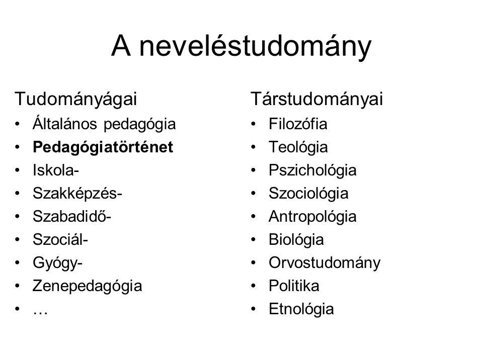 A neveléstudomány Tudományágai •Általános pedagógia •Pedagógiatörténet •Iskola- •Szakképzés- •Szabadidő- •Szociál- •Gyógy- •Zenepedagógia •…•… Társtudományai •Filozófia •Teológia •Pszichológia •Szociológia •Antropológia •Biológia •Orvostudomány •Politika •Etnológia