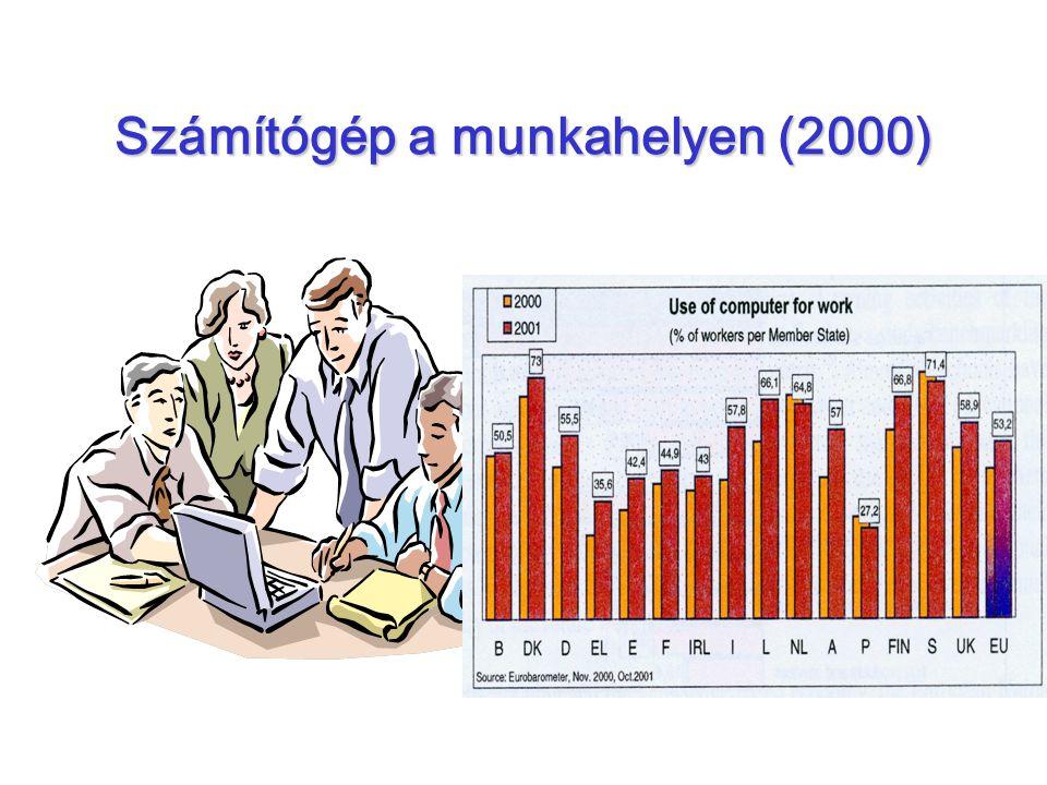 Európai Távmunka Megállapodás (2002) •Távmunka – távmunkavállaló fogalma •Önkéntesség elve •Foglalkoztatási feltételek •Adatvédelem •Magánélet •Eszközök •Egészség és biztonság •Munkaszervezés és képzés •Kollektív jogok