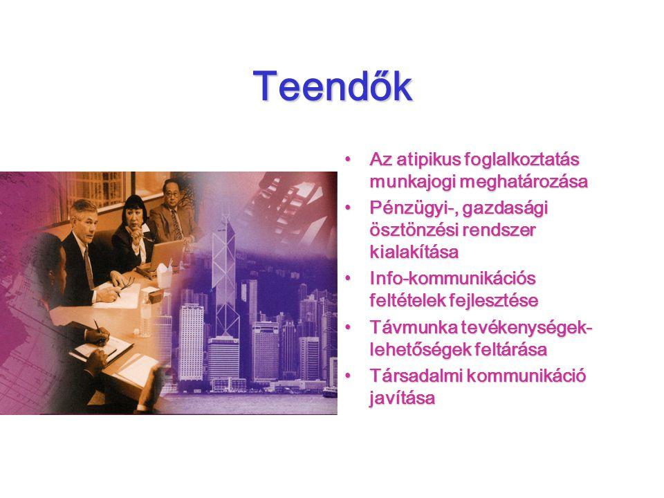 Teendők •Az atipikus foglalkoztatás munkajogi meghatározása •Pénzügyi-, gazdasági ösztönzési rendszer kialakítása •Info-kommunikációs feltételek fejle