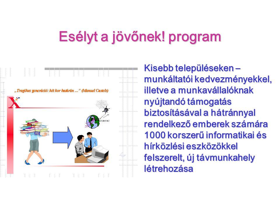 Esélyt a jövőnek! program Kisebb településeken – munkáltatói kedvezményekkel, illetve a munkavállalóknak nyújtandó támogatás biztosításával a hátránny