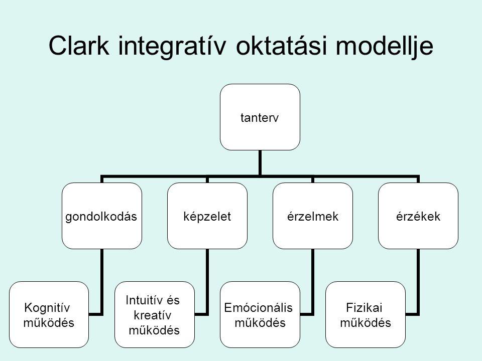 Clark integratív oktatási modellje tanterv gondolkodás Kognitív működés képzelet Intuitív és kreatív működés érzelmek Emócionális működés érzékek Fizi