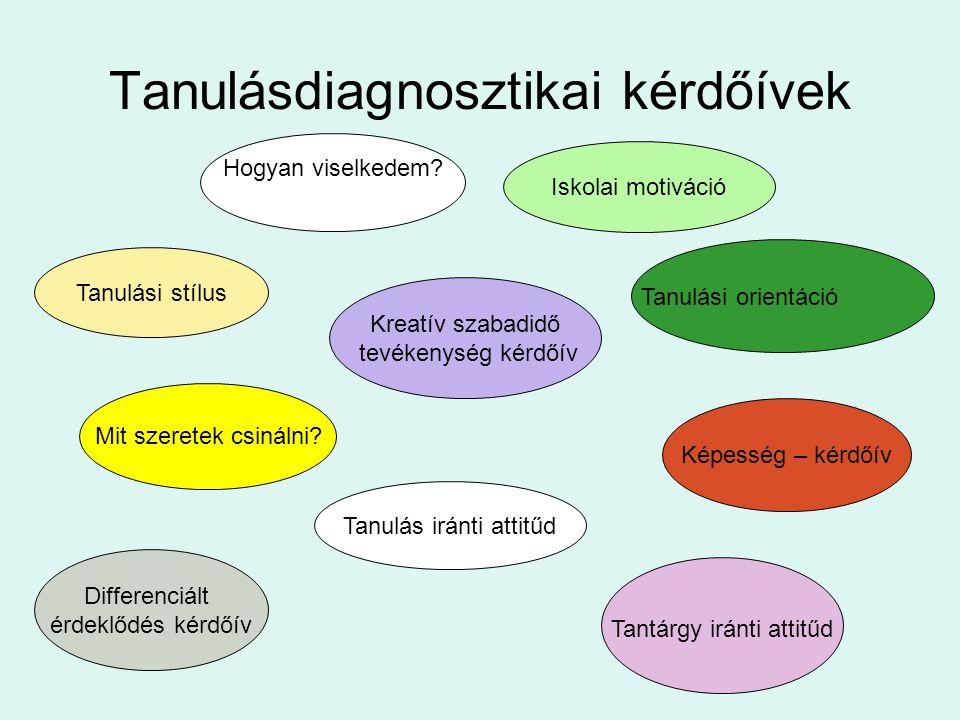 Tanulásdiagnosztikai kérdőívek Tantárgy iránti attitűd Tanulási orientáció Tanulási stílus Mit szeretek csinálni? Képesség – kérdőív Differenciált érd