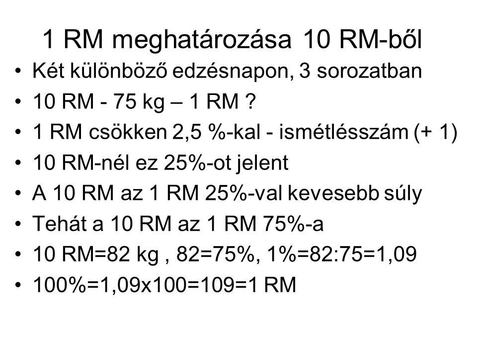 1 RM meghatározása 10 RM-ből •Két különböző edzésnapon, 3 sorozatban •10 RM - 75 kg – 1 RM ? •1 RM csökken 2,5 %-kal - ismétlésszám (+ 1) •10 RM-nél e