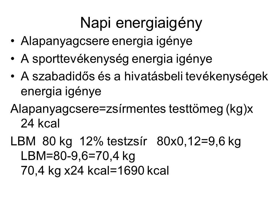 Napi energiaigény •Alapanyagcsere energia igénye •A sporttevékenység energia igénye •A szabadidős és a hivatásbeli tevékenységek energia igénye Alapan