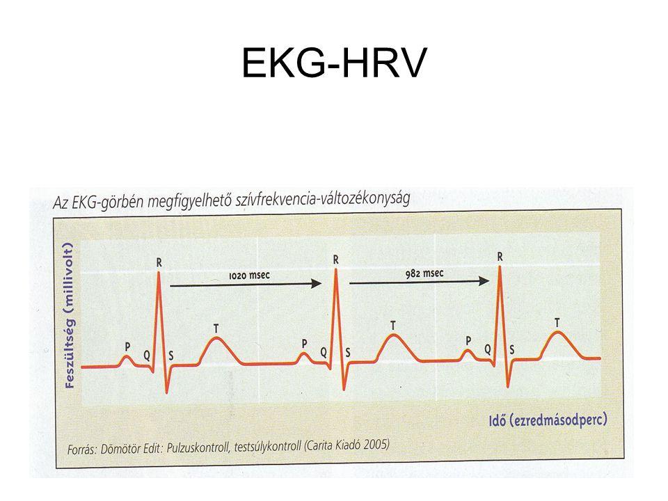 HRV Edzésintenzitás HRV kapcsolata 1.Karvonen képlet- Pulzus célzónák meghatározása 2.Own zone meghatározása Plató = HR max 65 %-a - Könnyű, mérsékelt, nehéz zóna kalkulálása