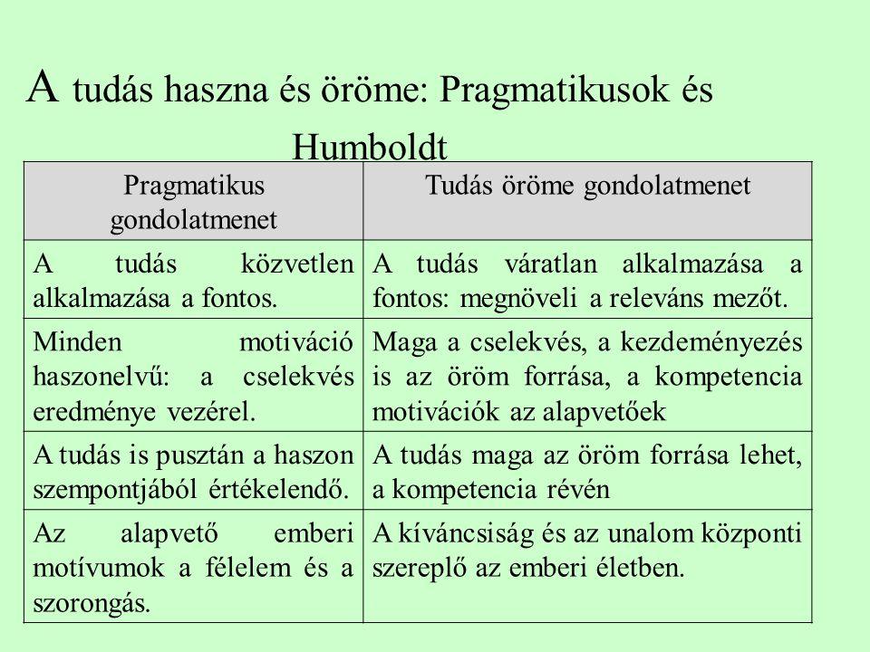 A tudás haszna és öröme: Pragmatikusok és Humboldt Pragmatikus gondolatmenet Tudás öröme gondolatmenet A tudás közvetlen alkalmazása a fontos.