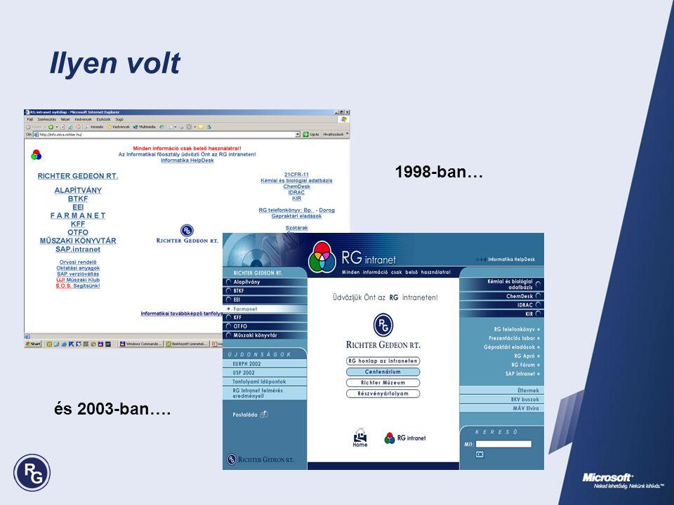 Ilyen volt 1998-ban… és 2003-ban….