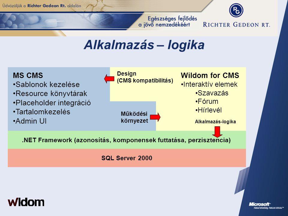 Alkalmazás – logika SQL Server 2000.NET Framework (azonosítás, komponensek futtatása, perzisztencia) MS CMS •Sablonok kezelése •Resource könyvtárak •P