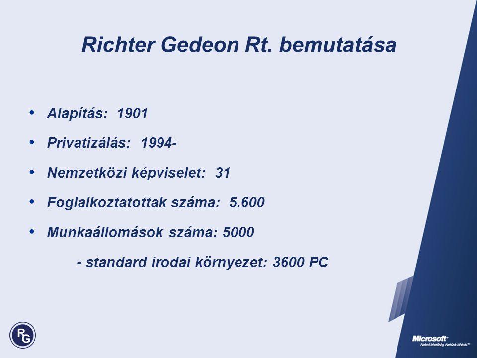 Richter Gedeon Rt. bemutatása • Alapítás: 1901 • Privatizálás: 1994- • Nemzetközi képviselet: 31 • Foglalkoztatottak száma: 5.600 • Munkaállomások szá