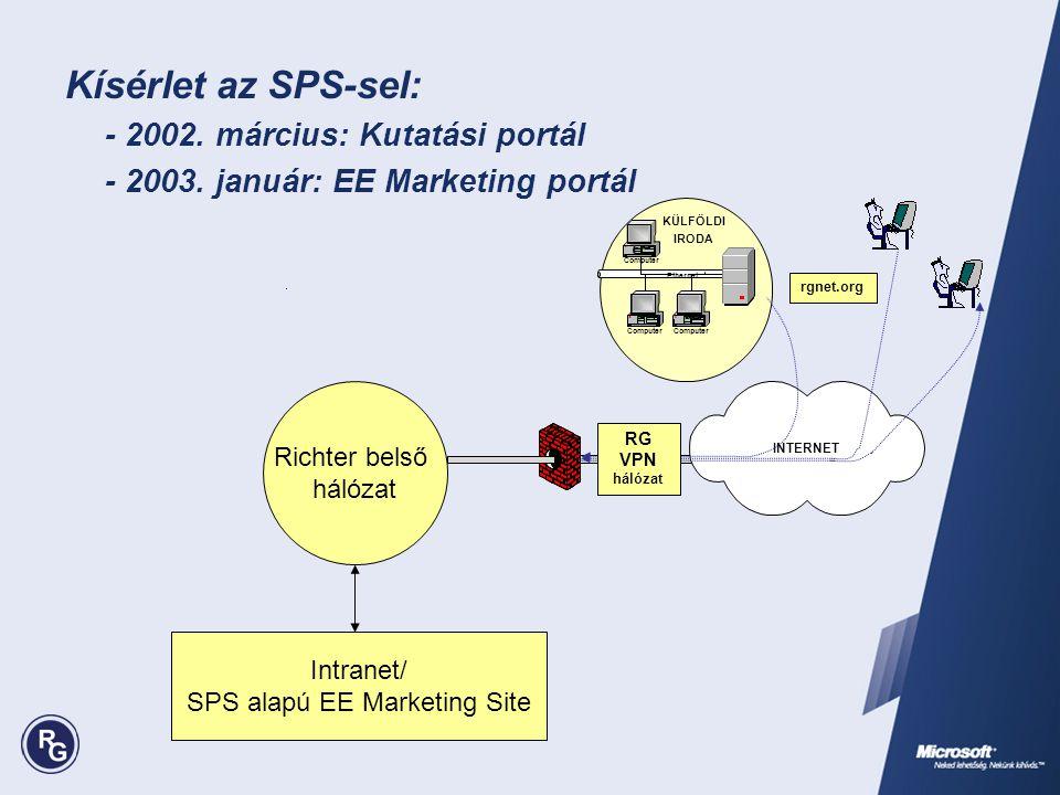 Kísérlet az SPS-sel: - 2002. március: Kutatási portál - 2003. január: EE Marketing portál