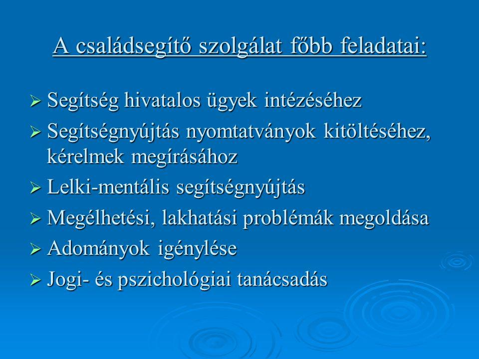 A családsegítő szolgálat főbb feladatai:  Segítség hivatalos ügyek intézéséhez  Segítségnyújtás nyomtatványok kitöltéséhez, kérelmek megírásához  Lelki-mentális segítségnyújtás  Megélhetési, lakhatási problémák megoldása  Adományok igénylése  Jogi- és pszichológiai tanácsadás