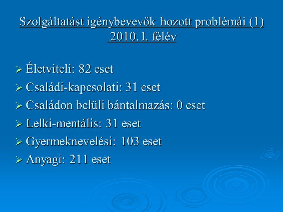 Szolgáltatást igénybevevők hozott problémái (1) 2010.