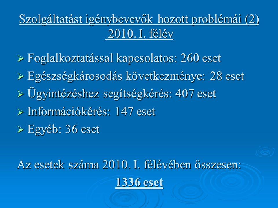 Szolgáltatást igénybevevők hozott problémái (2) 2010.