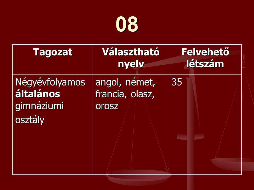 08 Tagozat Választható nyelv Felvehető létszám Négyévfolyamos általános gimnáziumi osztály angol, német, francia, olasz, orosz 35