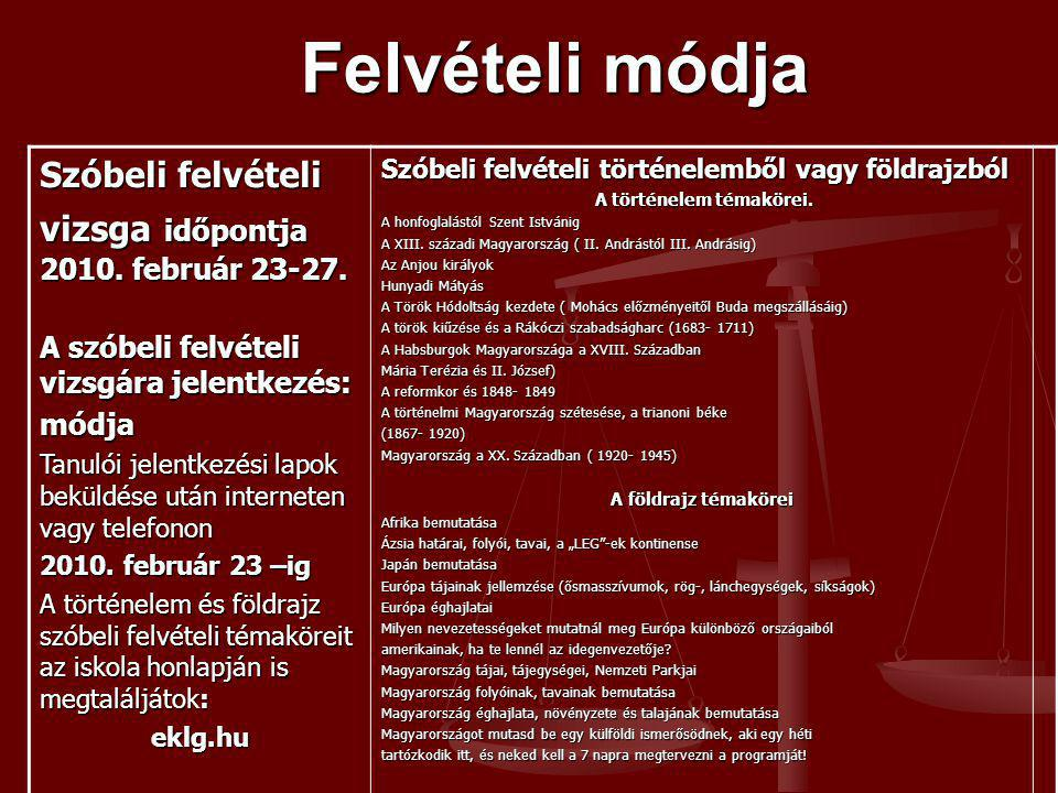 Felvételi módja Szóbeli felvételi vizsga időpontja 2010. február 23-27. A szóbeli felvételi vizsgára jelentkezés: módja Tanulói jelentkezési lapok bek