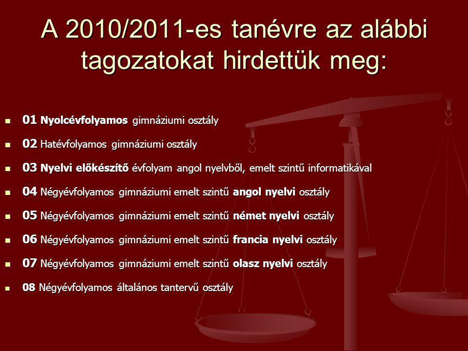 A 2010/2011-es tanévre az alábbi tagozatokat hirdettük meg:  01 Nyolcévfolyamos gimnáziumi osztály  02 Hatévfolyamos gimnáziumi osztály  03 Nyelvi