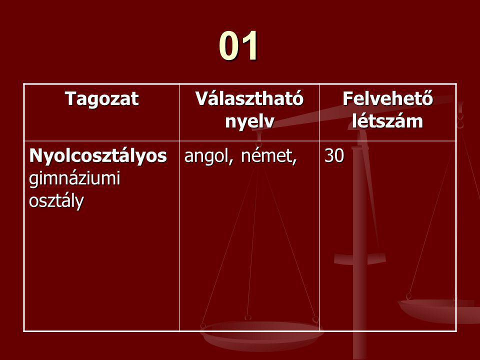 01 Tagozat Választható nyelv Felvehető létszám Nyolcosztályos gimnáziumi osztály angol, német, 30