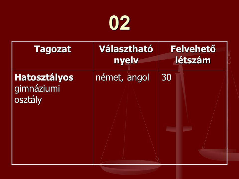 02 Tagozat Választható nyelv Felvehető létszám Hatosztályos gimnáziumi osztály német, angol 30