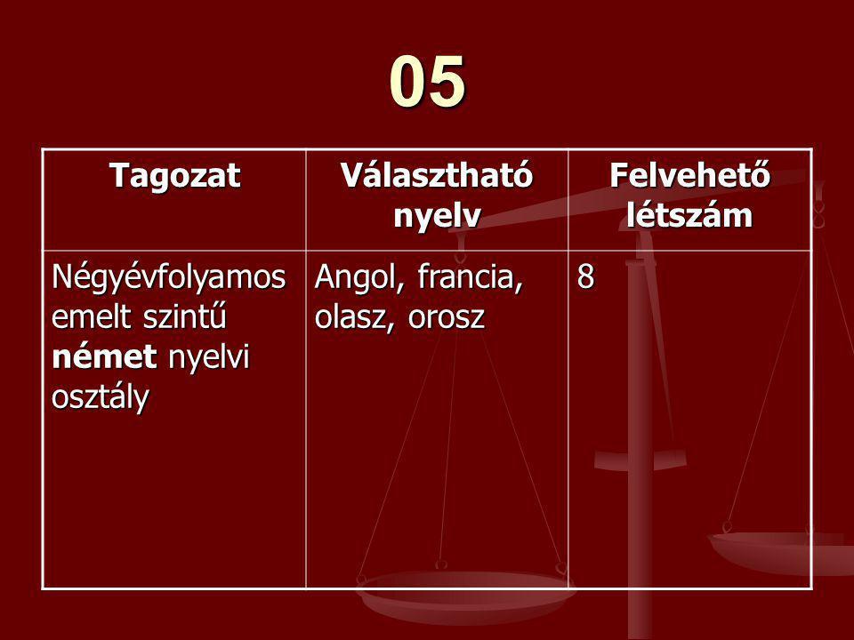 05 Tagozat Választható nyelv Felvehető létszám Négyévfolyamos emelt szintű német nyelvi osztály Angol, francia, olasz, orosz 8