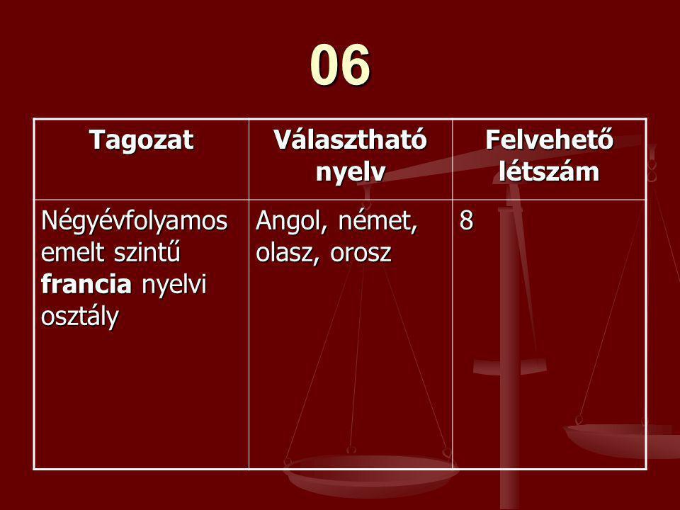06 Tagozat Választható nyelv Felvehető létszám Négyévfolyamos emelt szintű francia nyelvi osztály Angol, német, olasz, orosz 8
