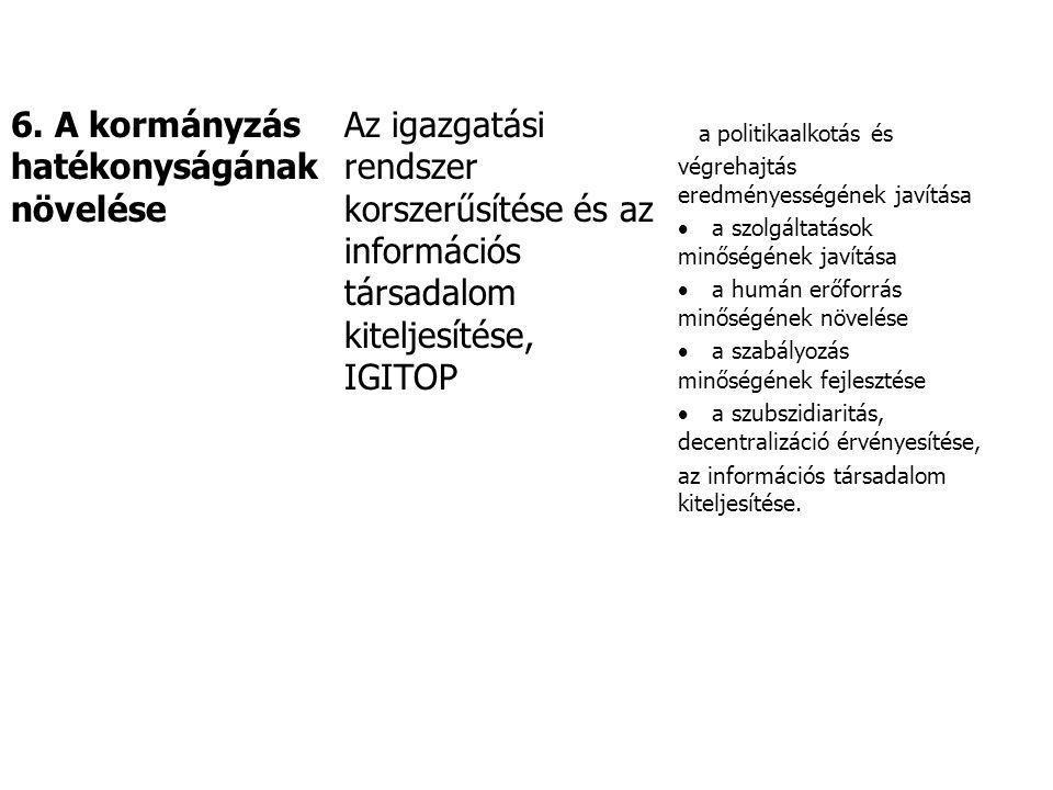 6. A kormányzás hatékonyságának növelése Az igazgatási rendszer korszerűsítése és az információs társadalom kiteljesítése, IGITOP a politikaalkotás és