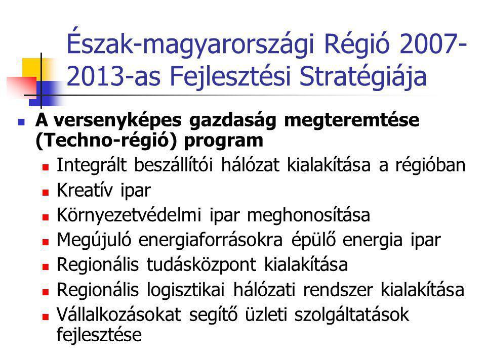 Észak-magyarországi Régió 2007- 2013-as Fejlesztési Stratégiája  A versenyképes gazdaság megteremtése (Techno-régió) program  Integrált beszállítói hálózat kialakítása a régióban  Kreatív ipar  Környezetvédelmi ipar meghonosítása  Megújuló energiaforrásokra épülő energia ipar  Regionális tudásközpont kialakítása  Regionális logisztikai hálózati rendszer kialakítása  Vállalkozásokat segítő üzleti szolgáltatások fejlesztése