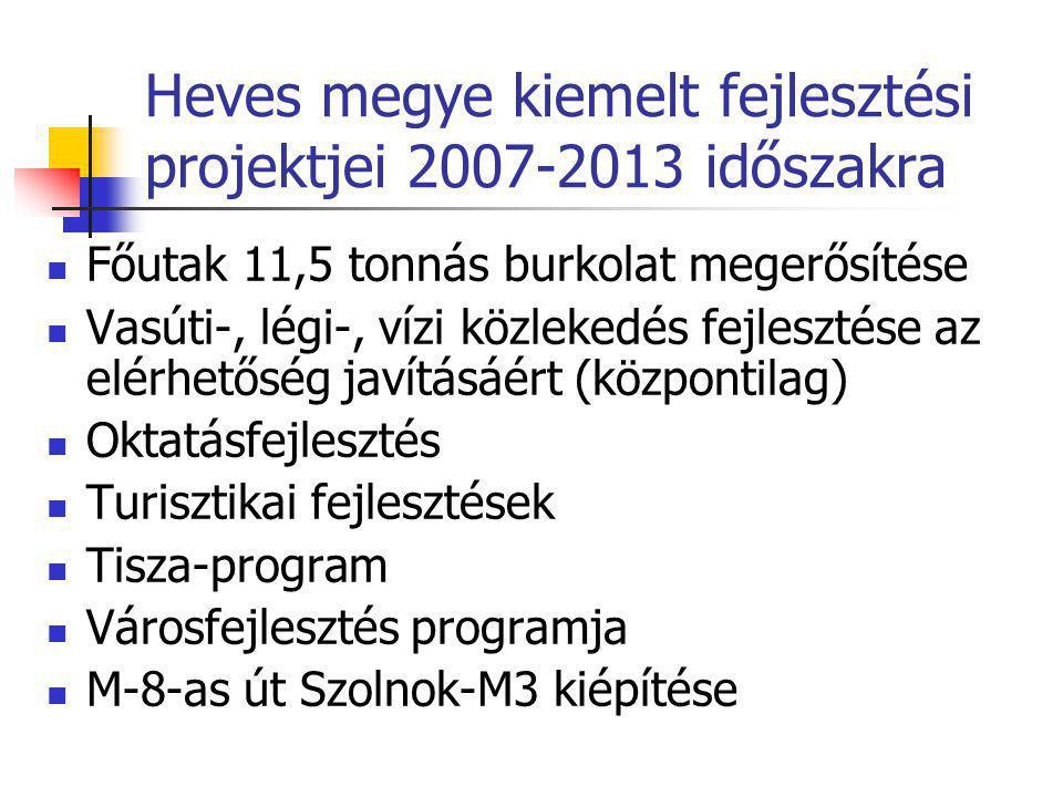 Heves megye kiemelt fejlesztési projektjei 2007-2013 időszakra  Főutak 11,5 tonnás burkolat megerősítése  Vasúti-, légi-, vízi közlekedés fejlesztése az elérhetőség javításáért (központilag)  Oktatásfejlesztés  Turisztikai fejlesztések  Tisza-program  Városfejlesztés programja  M-8-as út Szolnok-M3 kiépítése