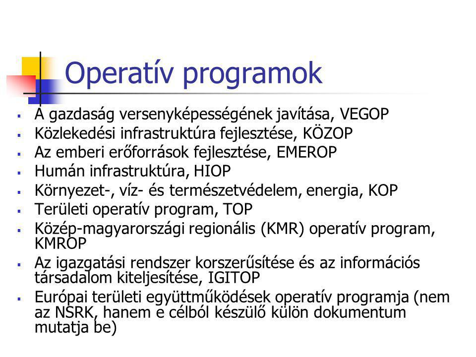 PrioritásokOperatív programOP prioritási tengely 1.