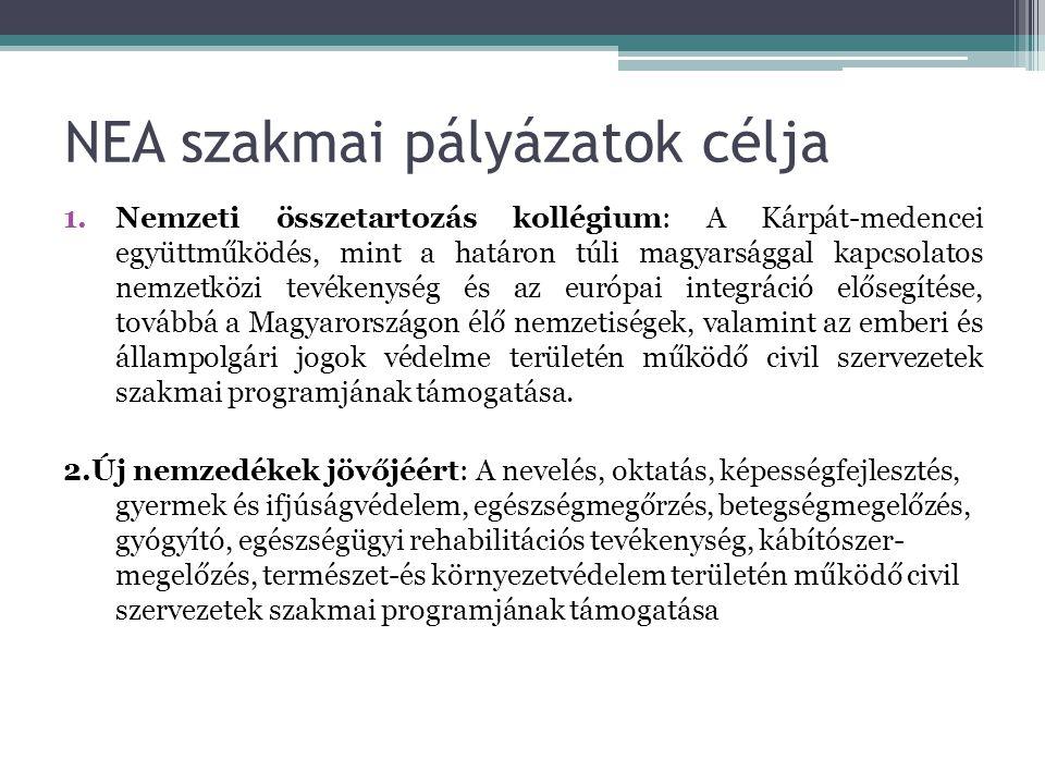 NEA szakmai pályázatok célja 1.Nemzeti összetartozás kollégium: A Kárpát-medencei együttműködés, mint a határon túli magyarsággal kapcsolatos nemzetközi tevékenység és az európai integráció elősegítése, továbbá a Magyarországon élő nemzetiségek, valamint az emberi és állampolgári jogok védelme területén működő civil szervezetek szakmai programjának támogatása.
