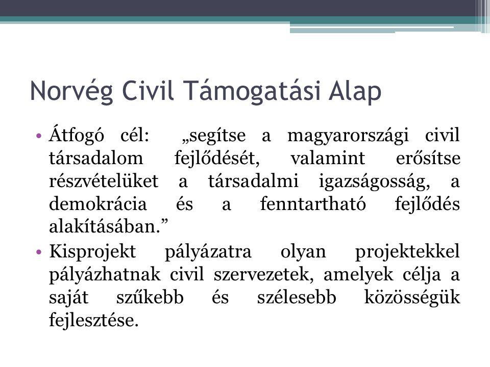 """Norvég Civil Támogatási Alap •Átfogó cél: """"segítse a magyarországi civil társadalom fejlődését, valamint erősítse részvételüket a társadalmi igazságosság, a demokrácia és a fenntartható fejlődés alakításában. •Kisprojekt pályázatra olyan projektekkel pályázhatnak civil szervezetek, amelyek célja a saját szűkebb és szélesebb közösségük fejlesztése."""