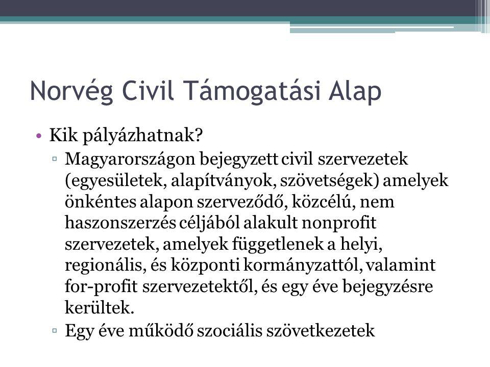Norvég Civil Támogatási Alap •Kik pályázhatnak? ▫Magyarországon bejegyzett civil szervezetek (egyesületek, alapítványok, szövetségek) amelyek önkéntes
