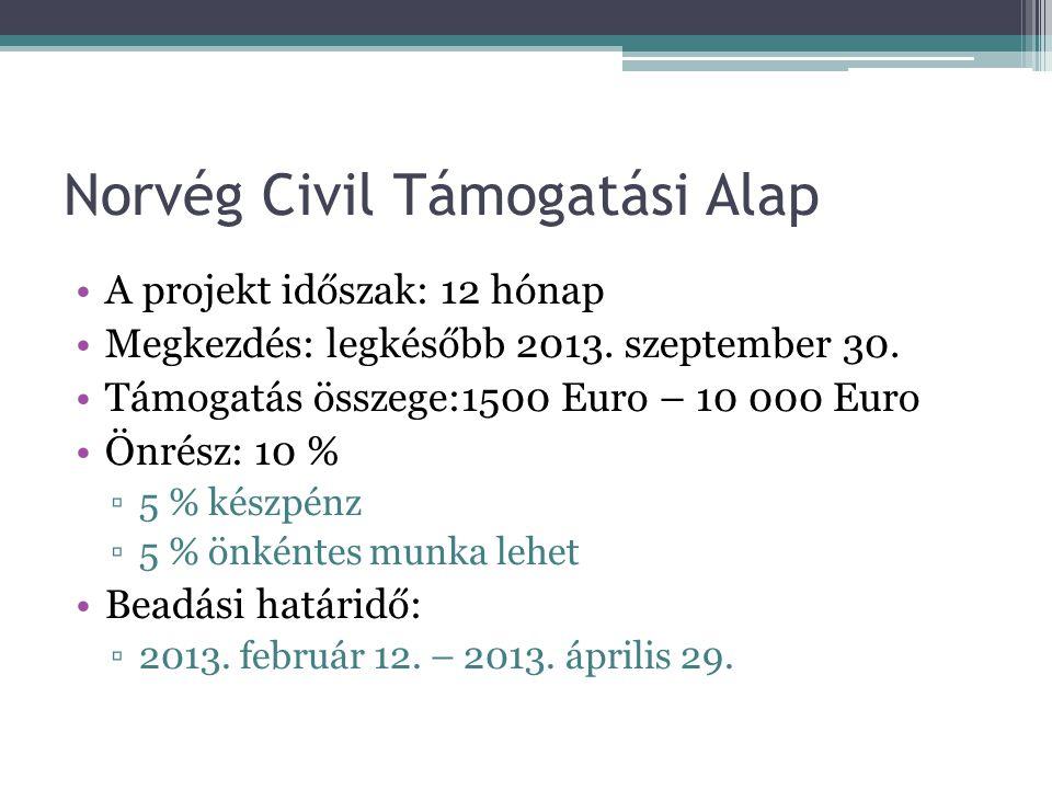 Norvég Civil Támogatási Alap •A projekt időszak: 12 hónap •Megkezdés: legkésőbb 2013. szeptember 30. •Támogatás összege:1500 Euro – 10 000 Euro •Önrés
