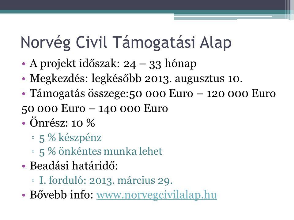 Norvég Civil Támogatási Alap •A projekt időszak: 24 – 33 hónap •Megkezdés: legkésőbb 2013. augusztus 10. •Támogatás összege:50 000 Euro – 120 000 Euro